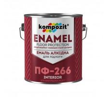Эмаль алкидная для пола Kompozit ПФ-266 (2,8 кг)